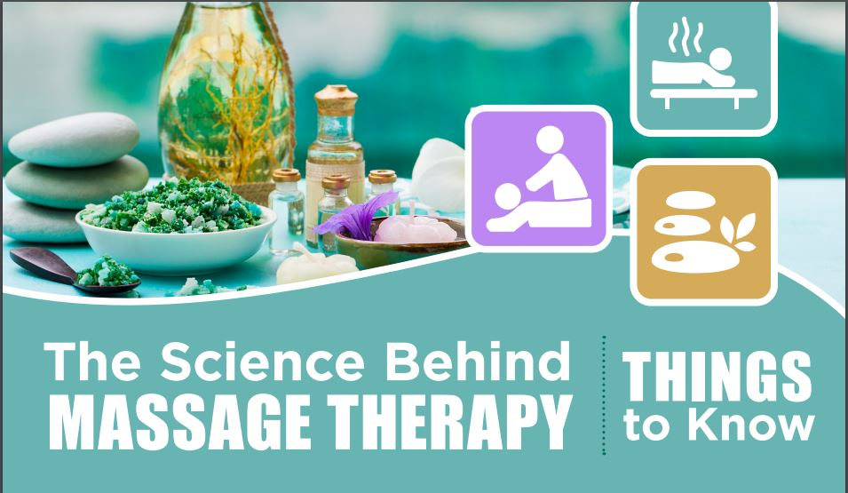 Science Behind Massage Therapy
